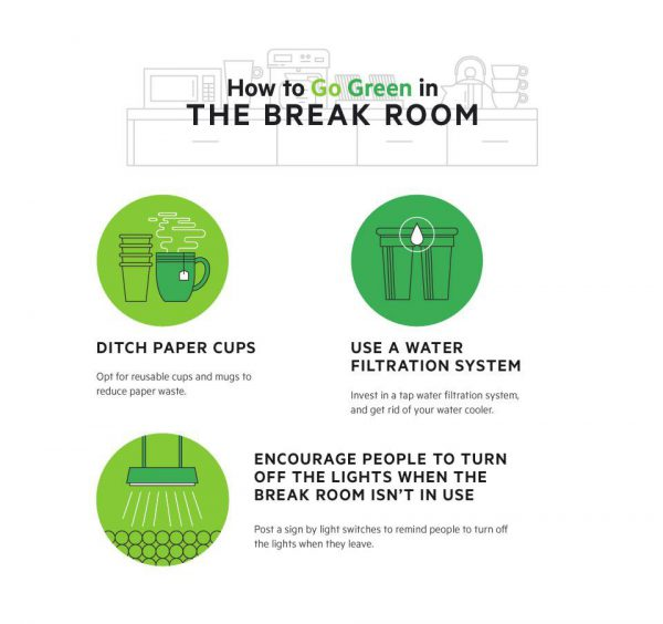 Green Break Room